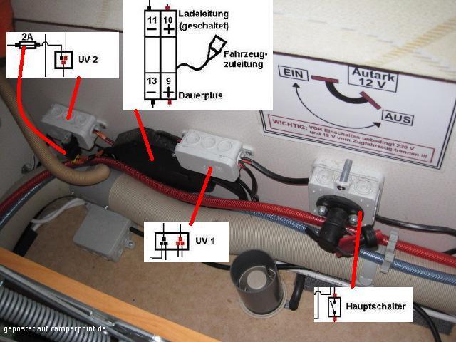 Fendt Diamant 510 Tg Bauj 2005 Verkabelung Wohnwagen Und