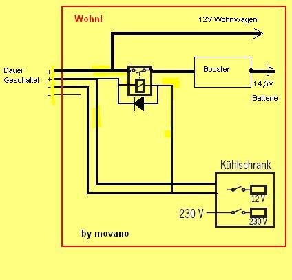 Einfacher Anschluss Bordbatterie - Ein- und Umbauten unserer ...
